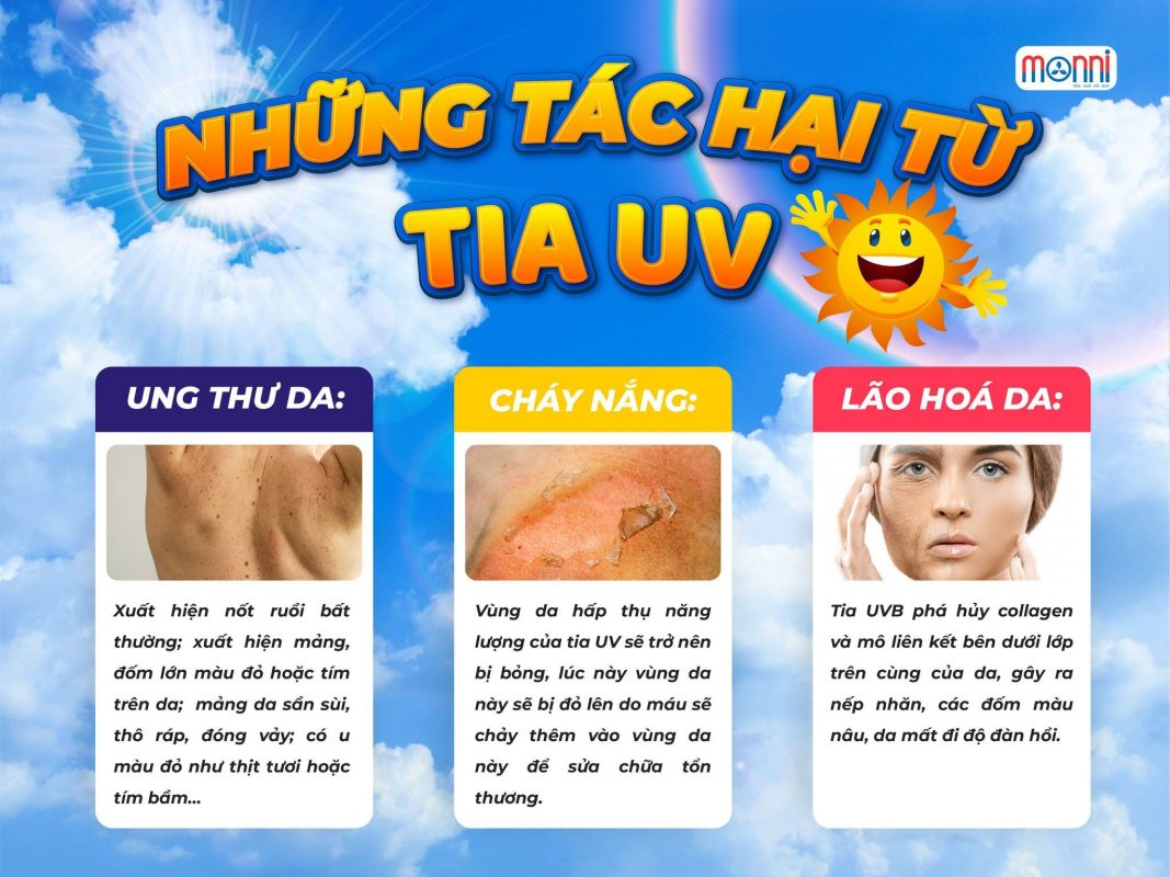 Tia Uv Va Nhung Tac Hai Do No Mang Lai 1