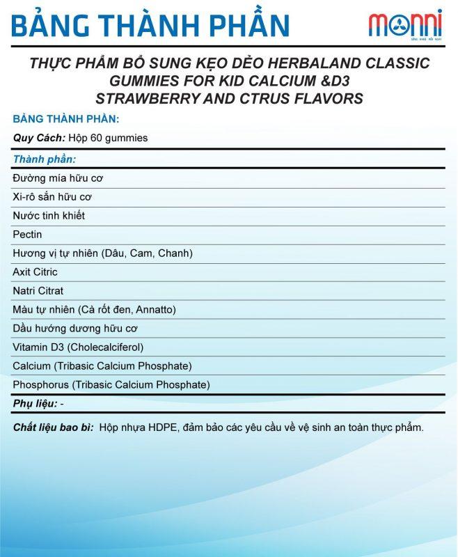 Tpbs Keo Deo Herbaland Classic Gummies For Kid