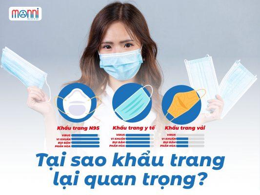 Tai Sao Khau Trang Y Te Lai Quan Trong Monni