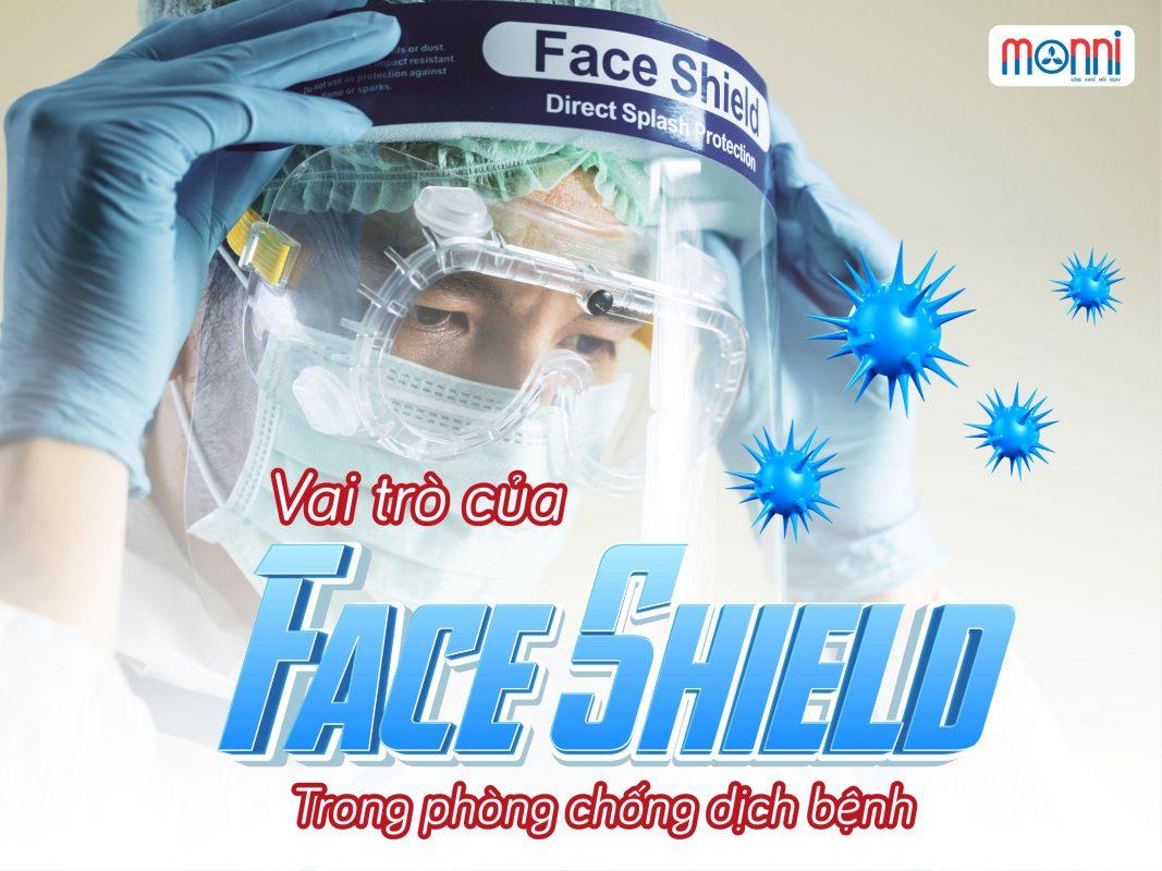 Face Shiled